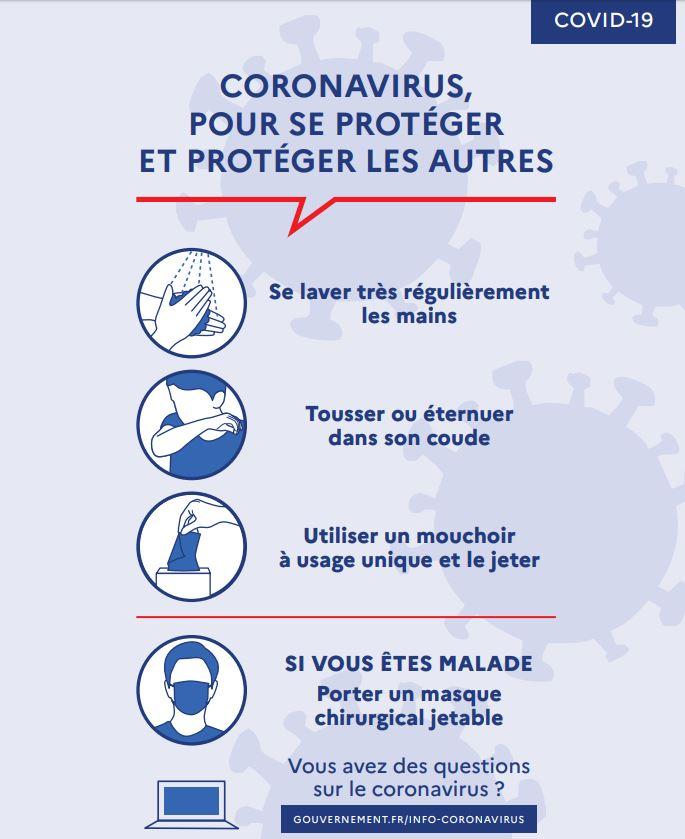prévention coronavirus france